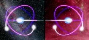 Che cos'è l'Entanglement?