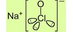 Che cos'è il metodo Ruffini?