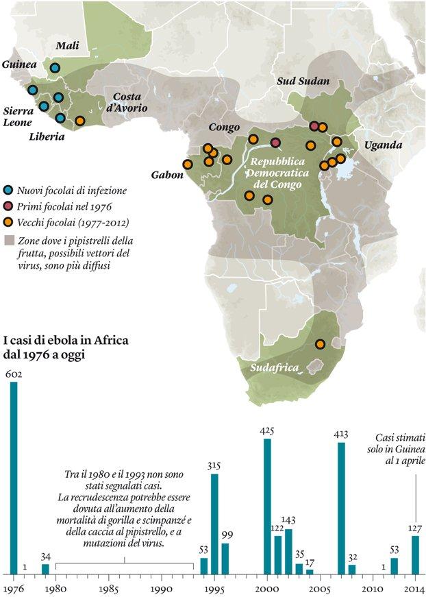 Diffusione Virus Ebola